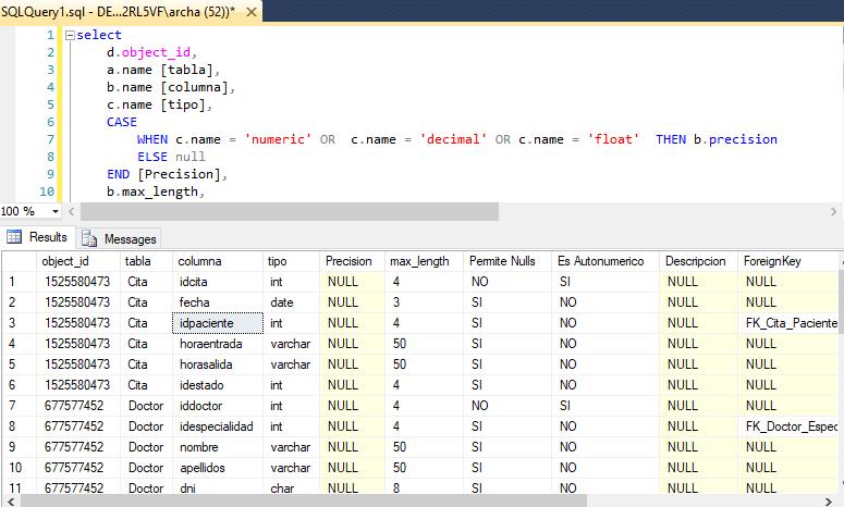 Diccionario datos sql server