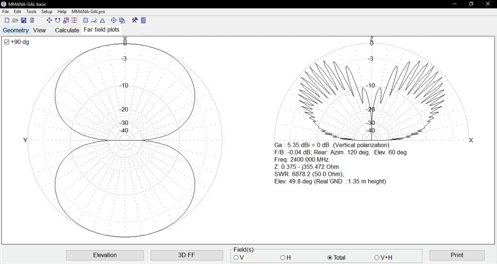 Antena dipolo plot