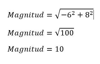magnitud vector ejercicio 2a2