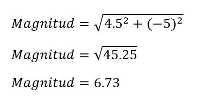 magnitud vector ejercicio2 vector2