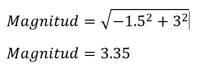 magnitud vector suma ejercicio2 vector2