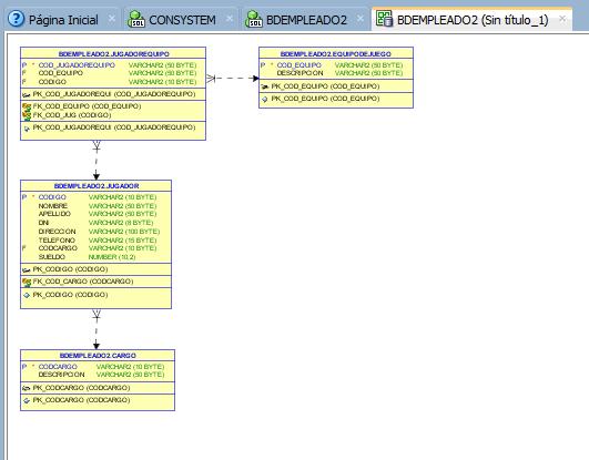 diagrama base datos sqldeveloper