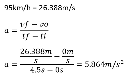 resolucion caso fisica aceleracion cuarto