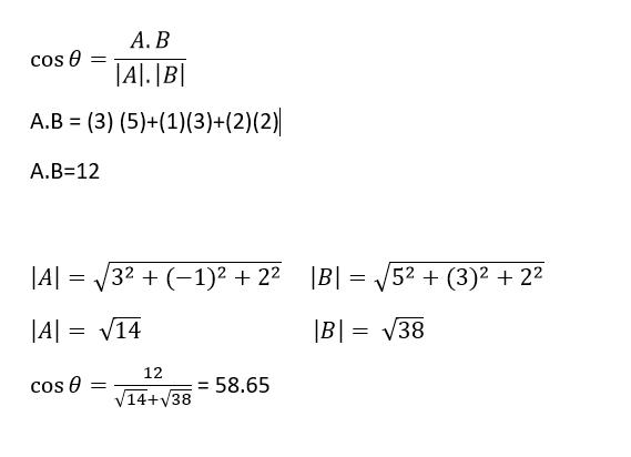resolucion ejercicio1 vectoresii