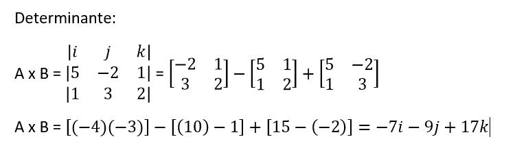 resolucion ejercicio2 vectoresii