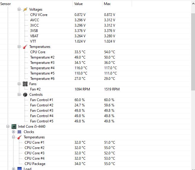 Monitorear la temperatura del procesador con Open Hardware Monitor